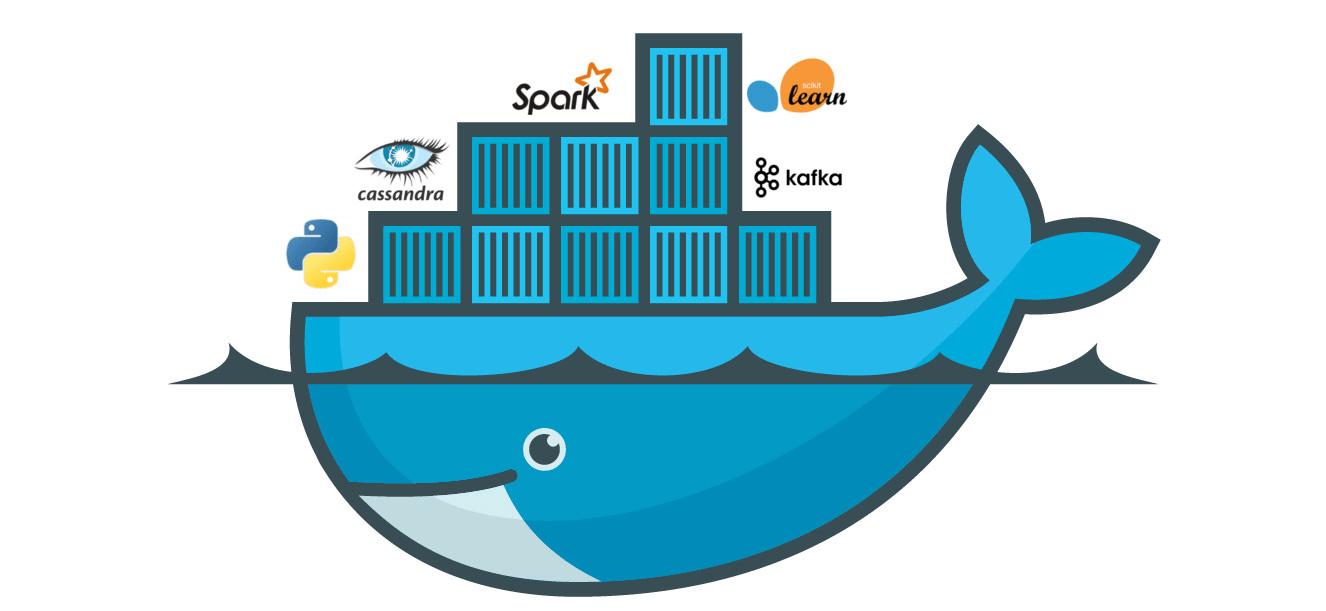 docker 容器化 : PHP5.6專案容器化開發實作