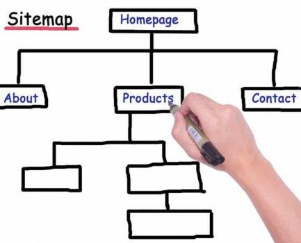 [作品][Laravel Package] Sitemap : 使用Laravel Route產生網站結構陣列